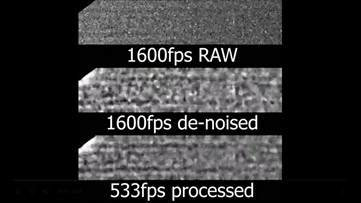 Single Molecules Captured on Video at Unprecedented 1,600 Frames Per Second