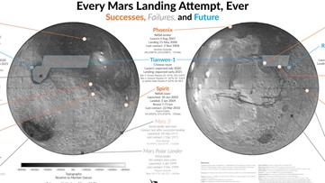 Cool Map Shows Every Mars Landing (and Crash Landing) Ever Tried