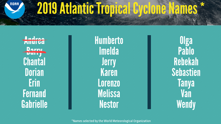 2019 Atlantic tropical cyclone names August 2019