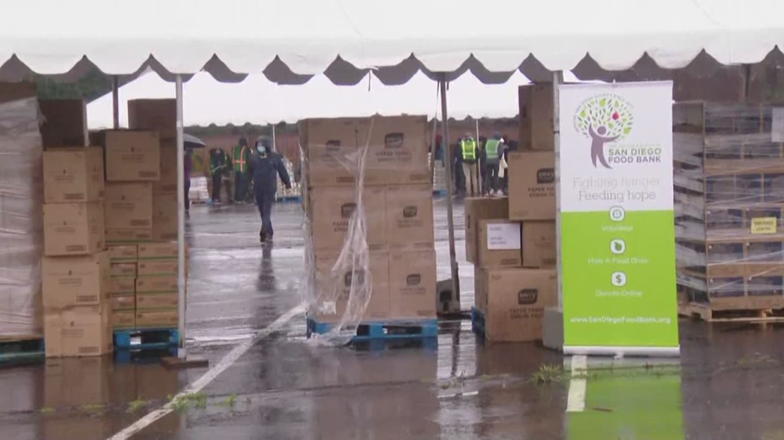 food banks in san diego area