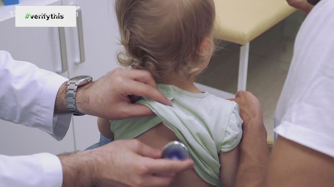 VERIFY: Are there any treatments for kids with COVID-19?