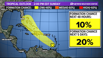 Tropical waves in Eastern Caribbean, off west coast of Africa may develop