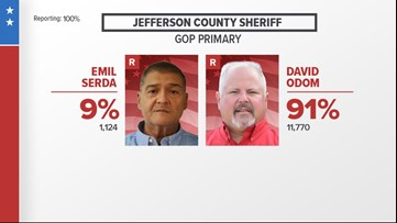 David Odom wins GOP primary to face off against Zena Stephens in Jefferson County sheriff's race