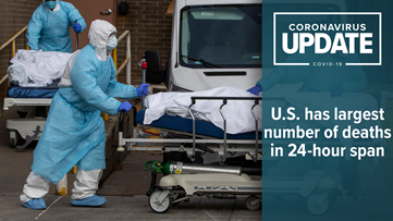 COVID-19 updates: U.S. has largest number of deaths in 24-hour span Sunday