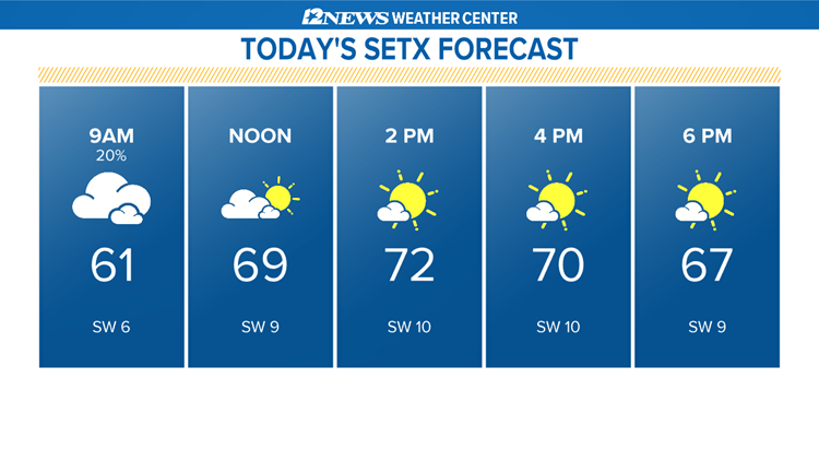 Some sunshine and warmer temperatures this afternoon