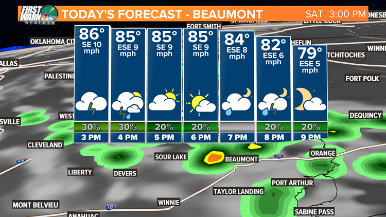 BEAUMONT FORECAST SATURDAY 7 DAY