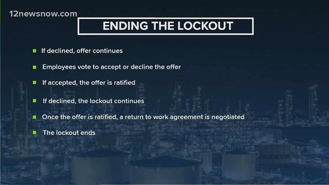 ExxonMobil outlines 5-step process to end lockout with United Steelworkers union