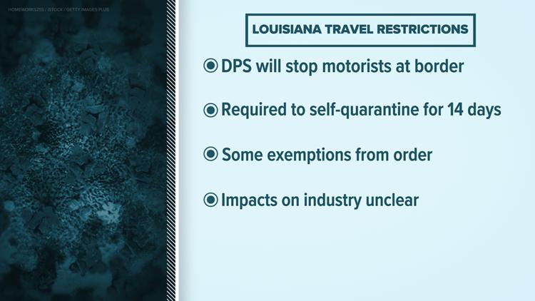 Louisiana travel restrictions