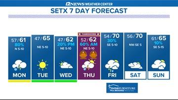 Expect rain to begin the work week