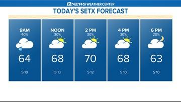 Scattered rain today with much cooler temperatures tomorrow