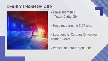 Man, dog killed in crash in Beaumont