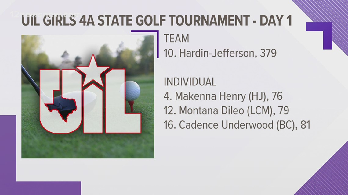 Multiple golfers in contentinon at 4A Girls State Golf Tournament