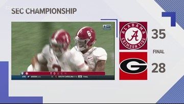Alabama remains the top team after SEC Championship Title win
