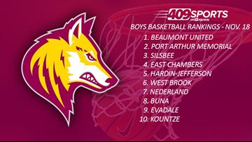 409Sports Basketball Rankings: November 18