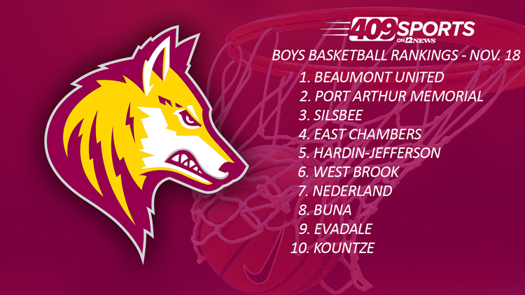 409Sports Basketball Rankings: November 18