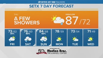 Thursday brings a few afternoon showers to Southeast Texas