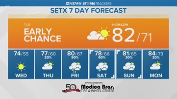 Tuesday mostly cloudy with an early chance of a few showers