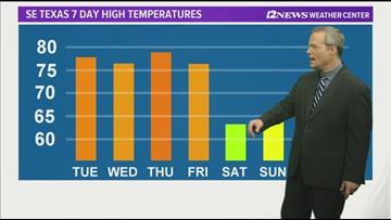 Warm weather in SE Texas the next few days
