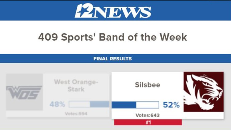 Silsbee is band of the week