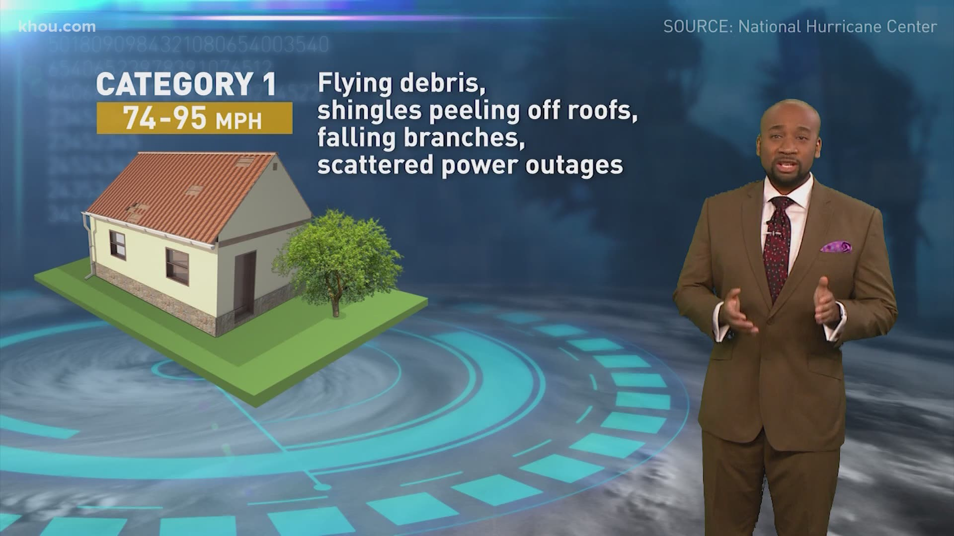 Hurricane Laura Updates Latest Forecast For Texas Louisiana 12newsnow Com