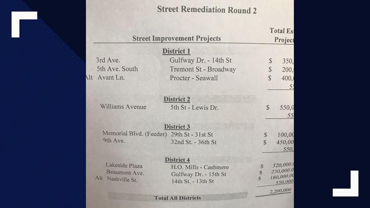 Port Arthur City council agenda