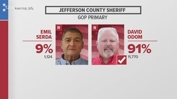 David Odom wins easily to secure Republican nomination for Jefferson County Sheriff's race