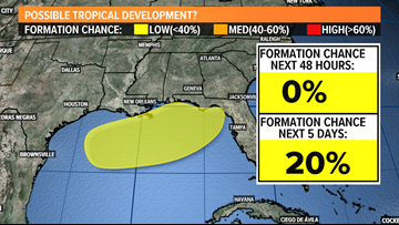 Possible late week activity in the Gulf, very low chance of tropical development