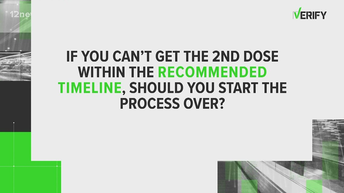 VERIFY: If you can't get the 2nd dose within recommended time, should you restart vaccine process?