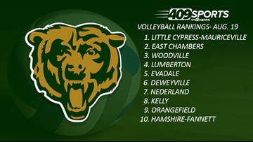 409Sports Volleyball Rankings: August 19