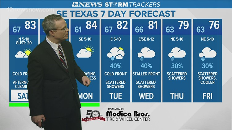 Storms expected to move across Southeast Texas  Friday night, early Saturday morning
