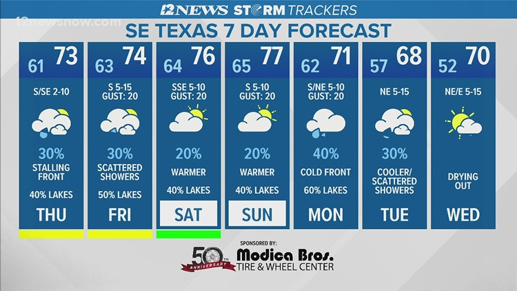 Dense fog, drizzle expected Thursday ahead of warm and humid temperatures