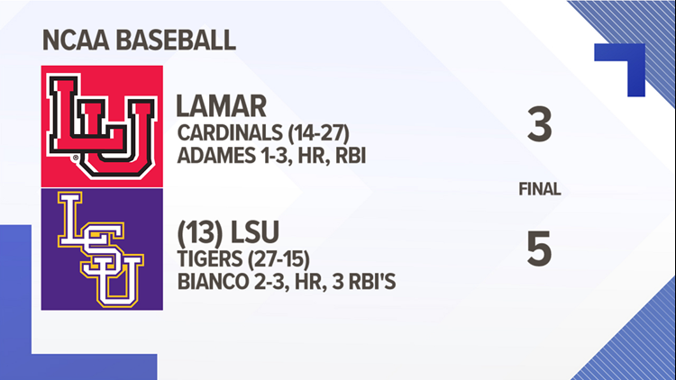 Lamar holds their own at nationally ranked LSU