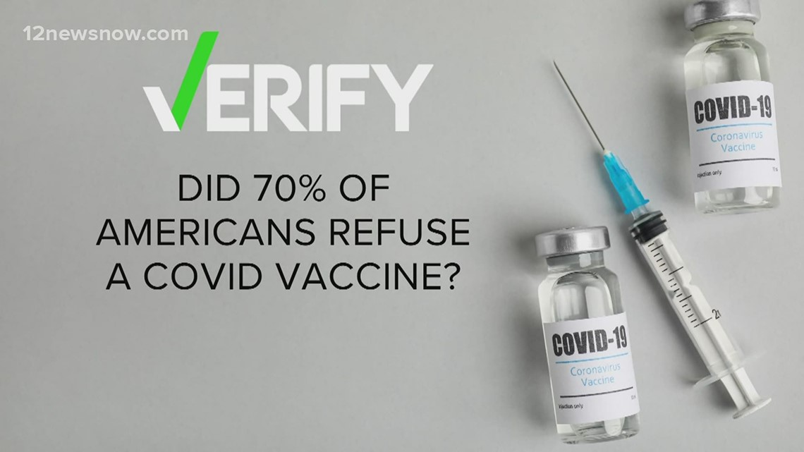 VERIFY: Did 70% of Americans refuse a COVID-19 vaccine?