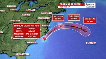 Tropical Storm Arthur expected to brush past North Carolina coast