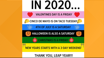The extra day in February 2020 has made it so the holidays line up perfectly!